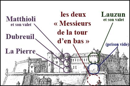 Les prisonniers de la citadelle de Pignerol en 1680