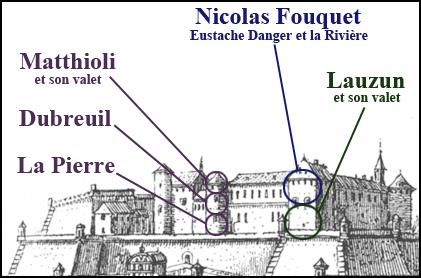 Les prisonniers de la citadelle de Pignerol en 1679